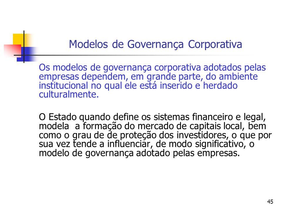 45 Modelos de Governança Corporativa Os modelos de governança corporativa adotados pelas empresas dependem, em grande parte, do ambiente institucional