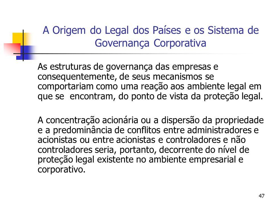 47 A Origem do Legal dos Países e os Sistema de Governança Corporativa As estruturas de governança das empresas e consequentemente, de seus mecanismos