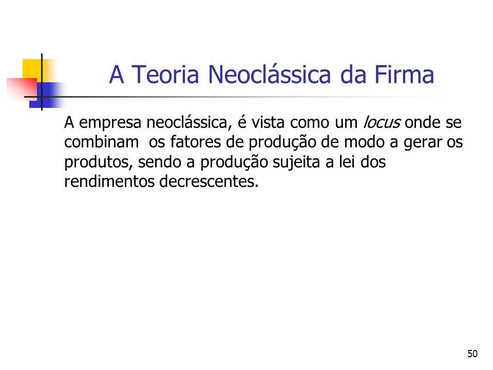 50 A Teoria Neoclássica da Firma A empresa neoclássica, é vista como um locus onde se combinam os fatores de produção de modo a gerar os produtos, sen