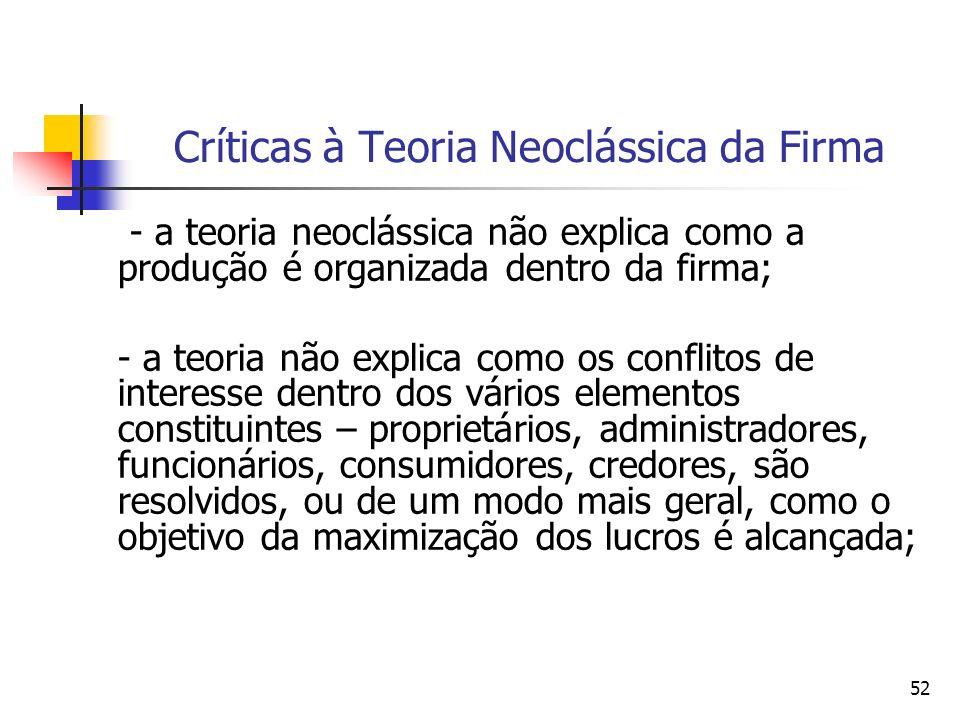 52 Críticas à Teoria Neoclássica da Firma - a teoria neoclássica não explica como a produção é organizada dentro da firma; - a teoria não explica como