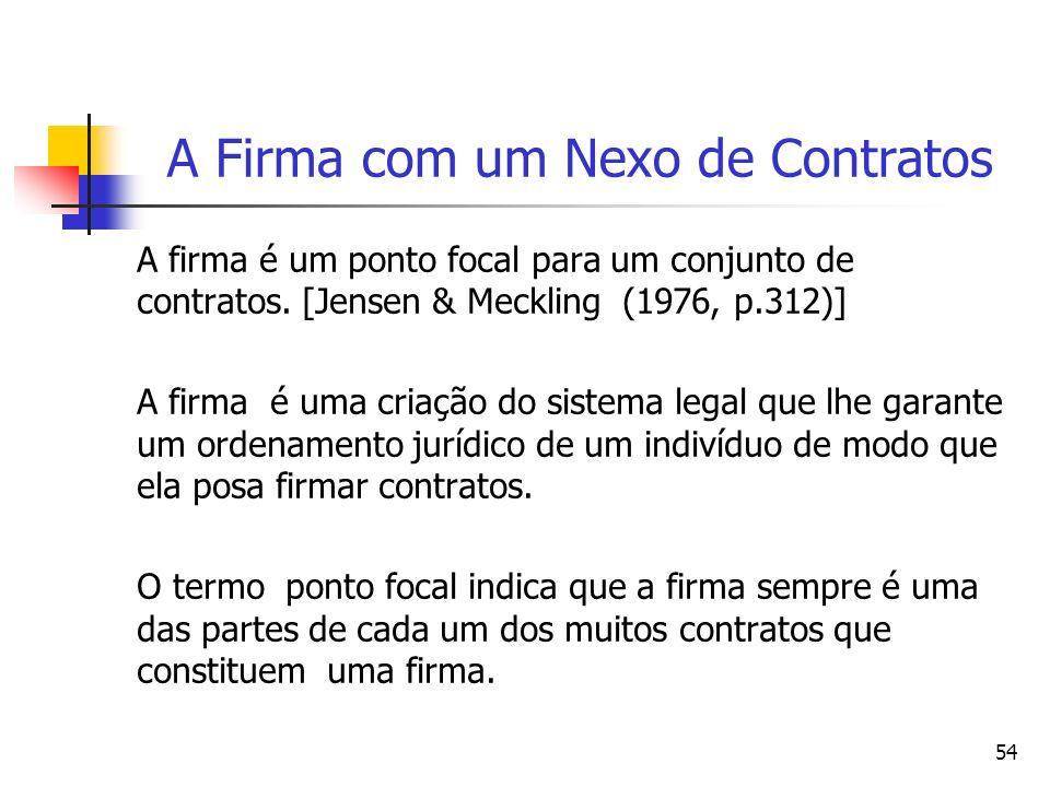 54 A Firma com um Nexo de Contratos A firma é um ponto focal para um conjunto de contratos. [Jensen & Meckling (1976, p.312)] A firma é uma criação do