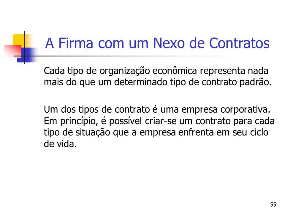 55 A Firma com um Nexo de Contratos Cada tipo de organização econômica representa nada mais do que um determinado tipo de contrato padrão. Um dos tipo