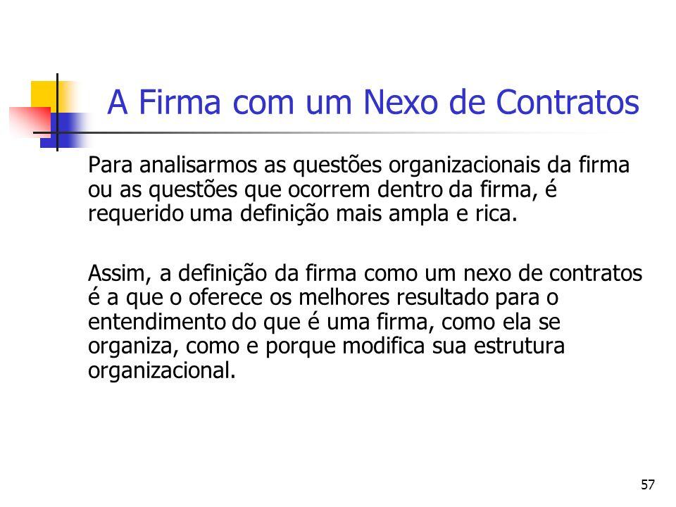 57 A Firma com um Nexo de Contratos Para analisarmos as questões organizacionais da firma ou as questões que ocorrem dentro da firma, é requerido uma