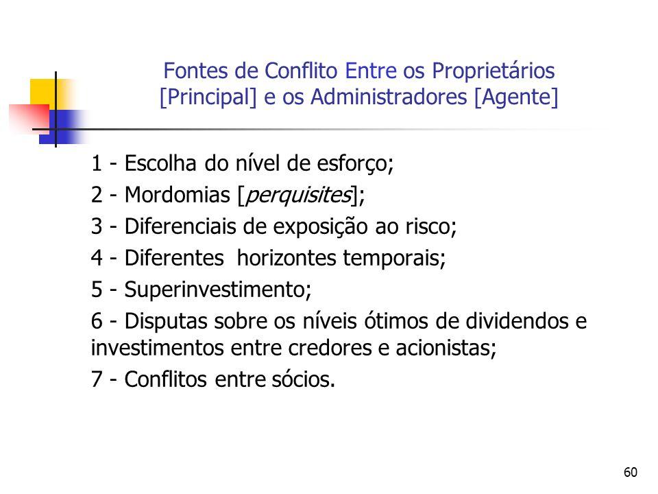 60 Fontes de Conflito Entre os Proprietários [Principal] e os Administradores [Agente] 1 - Escolha do nível de esforço; 2 - Mordomias [perquisites]; 3