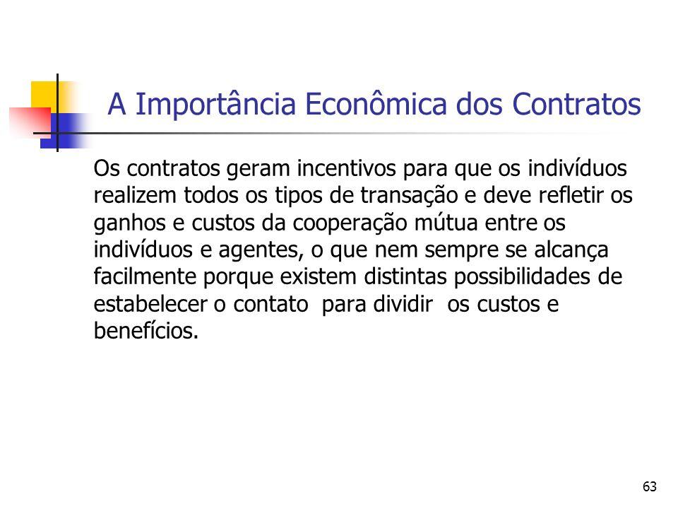 63 A Importância Econômica dos Contratos Os contratos geram incentivos para que os indivíduos realizem todos os tipos de transação e deve refletir os