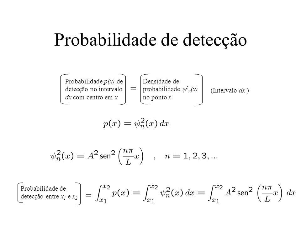 Probabilidade de detecção Probabilidade p(x) de detecção no intervalo dx com centro em x Densidade de probabilidade 2 n (x) no ponto x (Intervalo dx )