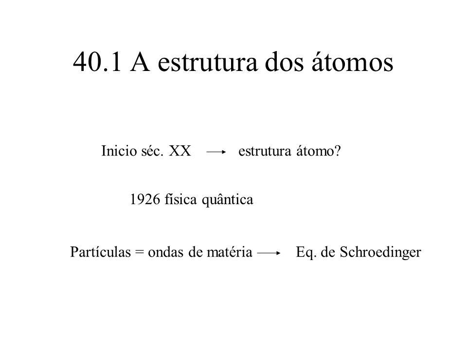 40.1 A estrutura dos átomos Inicio séc. XX estrutura átomo? 1926 física quântica Partículas = ondas de matériaEq. de Schroedinger