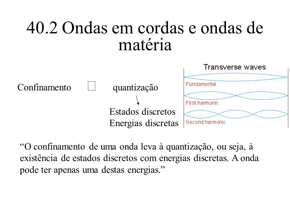 40.2 Ondas em cordas e ondas de matéria Confinamento quantização Estados discretos Energias discretas O confinamento de uma onda leva à quantização, o