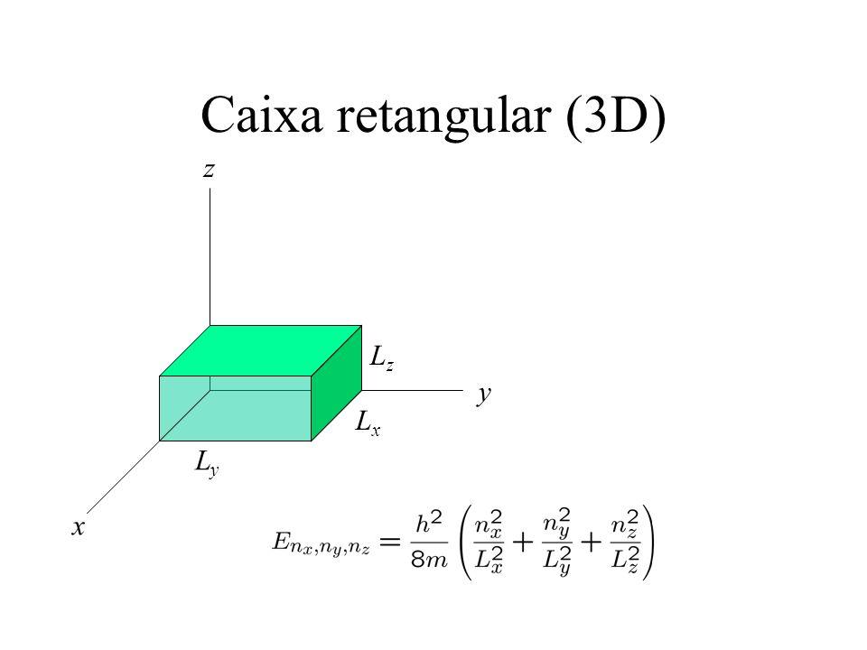 Caixa retangular (3D) x y z LyLy LxLx LzLz