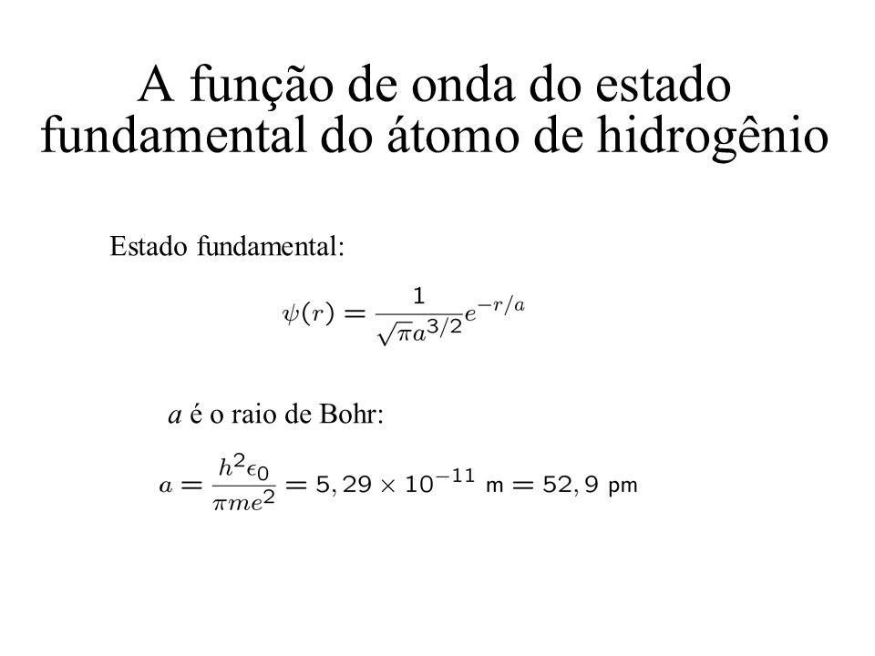 A função de onda do estado fundamental do átomo de hidrogênio Estado fundamental: a é o raio de Bohr: