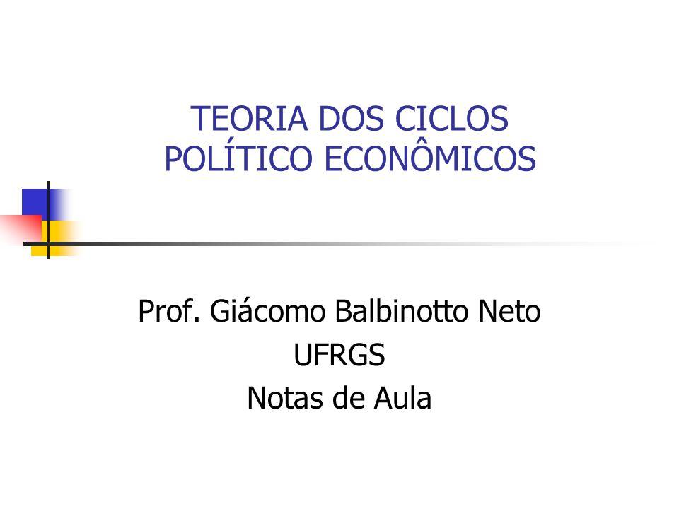 TEORIA DOS CICLOS POLÍTICO ECONÔMICOS Prof. Giácomo Balbinotto Neto UFRGS Notas de Aula
