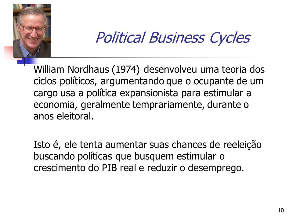 10 Political Business Cycles William Nordhaus (1974) desenvolveu uma teoria dos ciclos políticos, argumentando que o ocupante de um cargo usa a políti