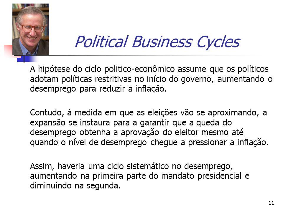 11 Political Business Cycles A hipótese do ciclo politico-econômico assume que os políticos adotam políticas restritivas no início do governo, aumenta