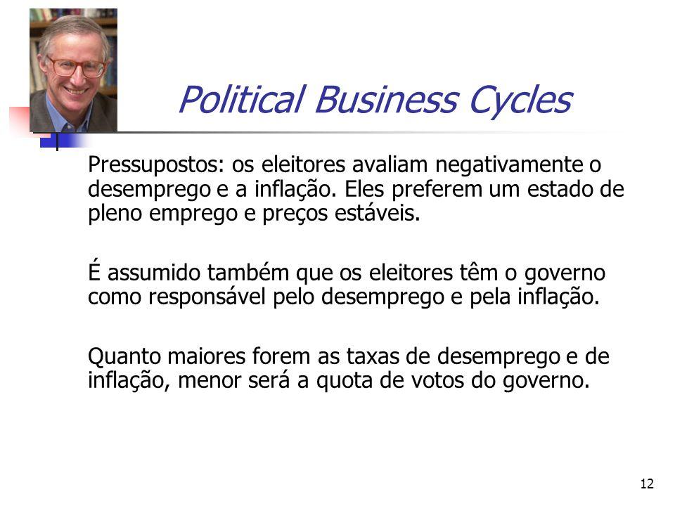 12 Political Business Cycles Pressupostos: os eleitores avaliam negativamente o desemprego e a inflação. Eles preferem um estado de pleno emprego e pr