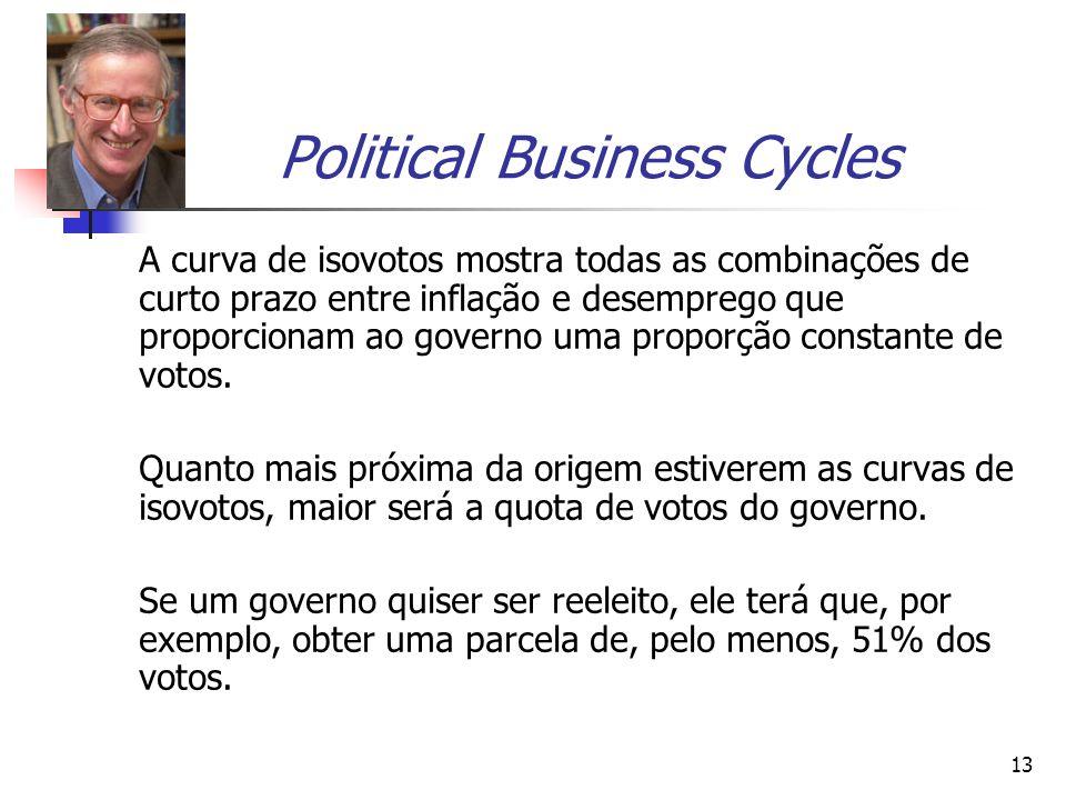 13 Political Business Cycles A curva de isovotos mostra todas as combinações de curto prazo entre inflação e desemprego que proporcionam ao governo um