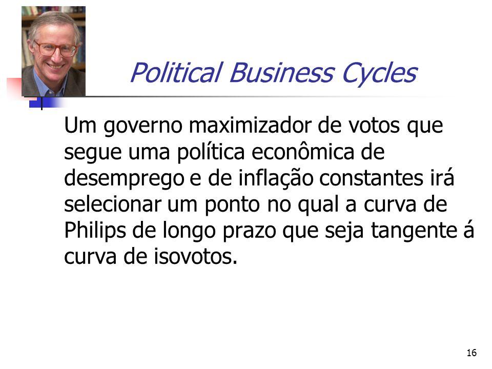 16 Political Business Cycles Um governo maximizador de votos que segue uma política econômica de desemprego e de inflação constantes irá selecionar um