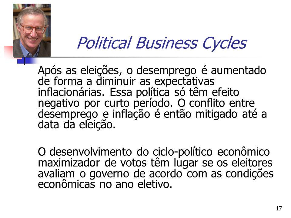 17 Political Business Cycles Após as eleições, o desemprego é aumentado de forma a diminuir as expectativas inflacionárias. Essa política só têm efeit
