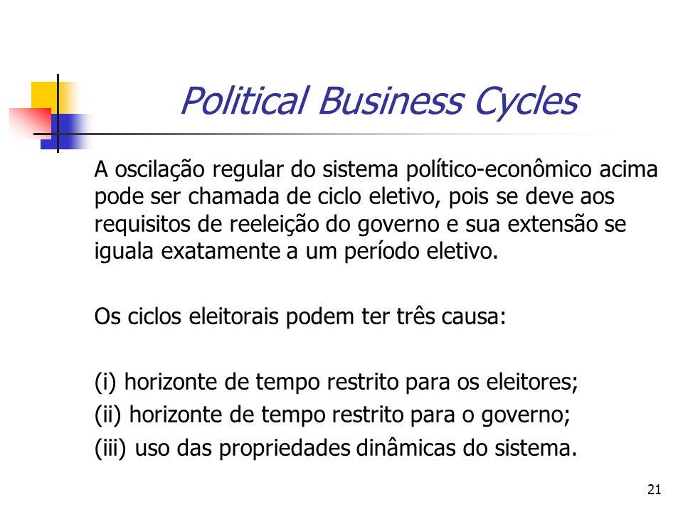 21 Political Business Cycles A oscilação regular do sistema político-econômico acima pode ser chamada de ciclo eletivo, pois se deve aos requisitos de