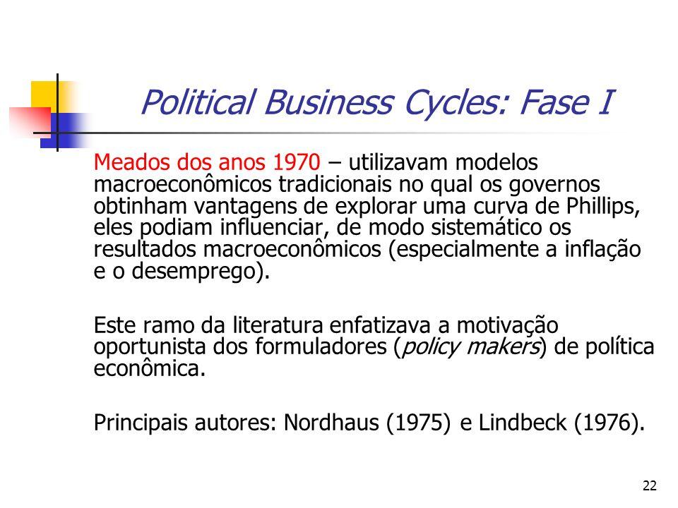 22 Political Business Cycles: Fase I Meados dos anos 1970 – utilizavam modelos macroeconômicos tradicionais no qual os governos obtinham vantagens de