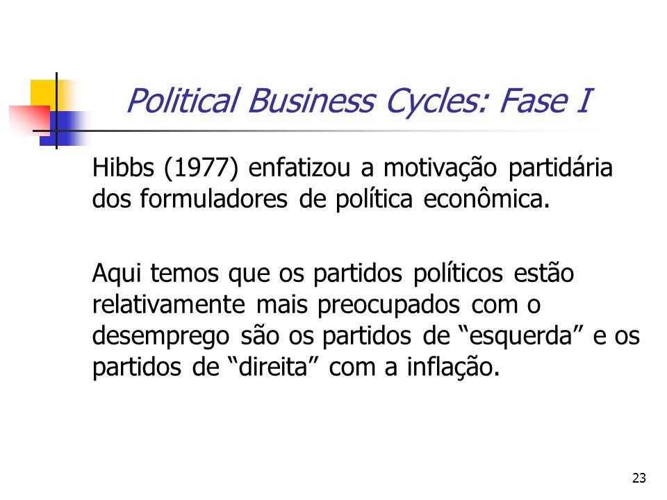 23 Political Business Cycles: Fase I Hibbs (1977) enfatizou a motivação partidária dos formuladores de política econômica. Aqui temos que os partidos