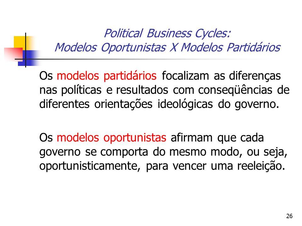 26 Political Business Cycles: Modelos Oportunistas X Modelos Partidários Os modelos partidários focalizam as diferenças nas políticas e resultados com