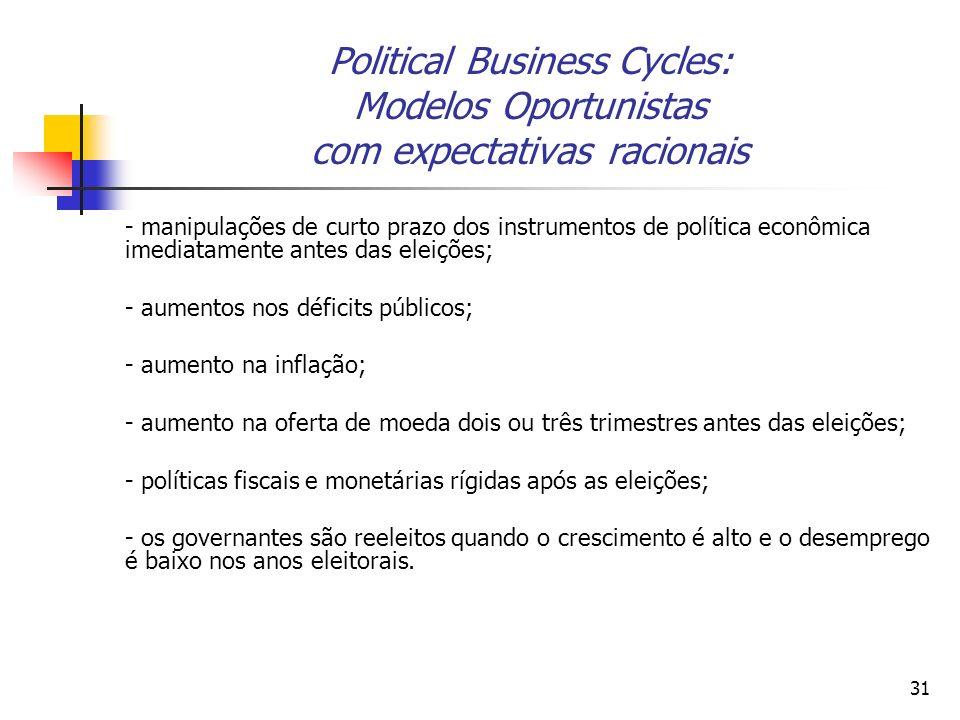 31 Political Business Cycles: Modelos Oportunistas com expectativas racionais - manipulações de curto prazo dos instrumentos de política econômica ime