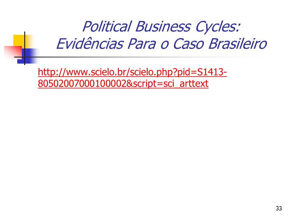 33 Political Business Cycles: Evidências Para o Caso Brasileiro http://www.scielo.br/scielo.php?pid=S1413- 80502007000100002&script=sci_arttext