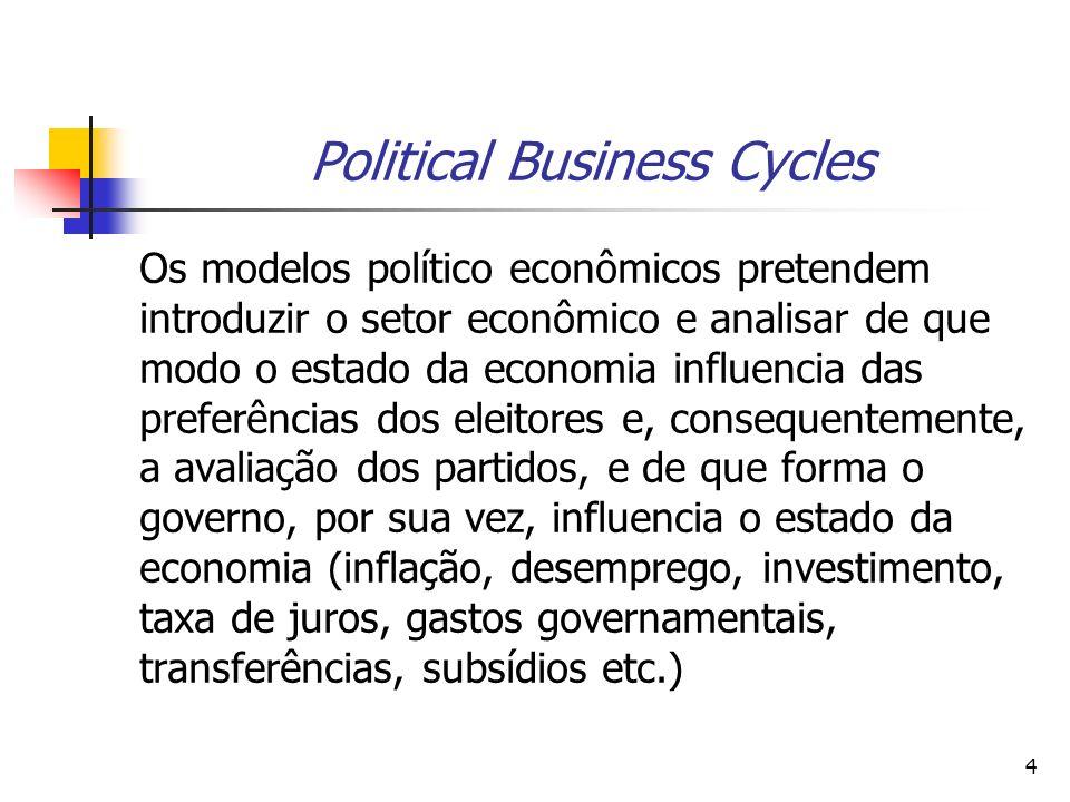 25 Political Business Cycles: Fase II Meados dos anos 1980 – surgem modelos de ciclo político que incorporam as expectativas racionais e enfatizam que o comportamento racional dos agentes limita a extensão pela qual os formuladores de política econômica podem influenciar o ciclo econômico.