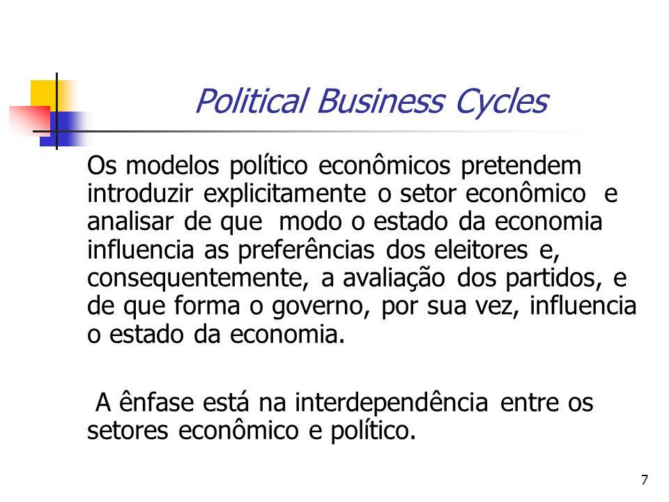 28 Political Business Cycles: Modelos Oportunistas X Modelos Partidários ComportamentoModelos OportunistasModelos Partidários Modelos com uma curva de Phillips explorável Nordhaus (1975) Lindbeck (1976) Hibb (1977) Modelos com Expectativas Racionais Rogoff e Siebert (1988) Person e Tabellini (1990) Rogoff (1990) Alesina (1987)