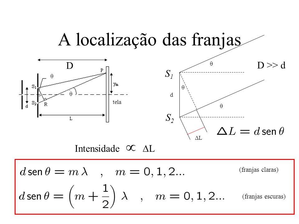 A localização das franjas tela D Intensidade L L D >> d d (franjas claras) (franjas escuras) S1S1 S2S2
