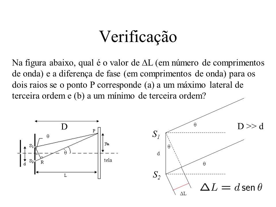 Verificação Na figura abaixo, qual é o valor de L (em número de comprimentos de onda) e a diferença de fase (em comprimentos de onda) para os dois rai