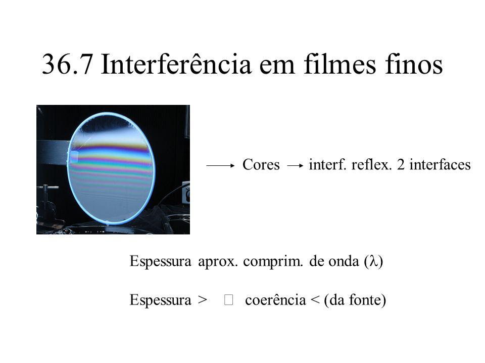 36.7 Interferência em filmes finos Cores interf. reflex. 2 interfaces Espessura aprox. comprim. de onda ( ) Espessura > coerência < (da fonte)