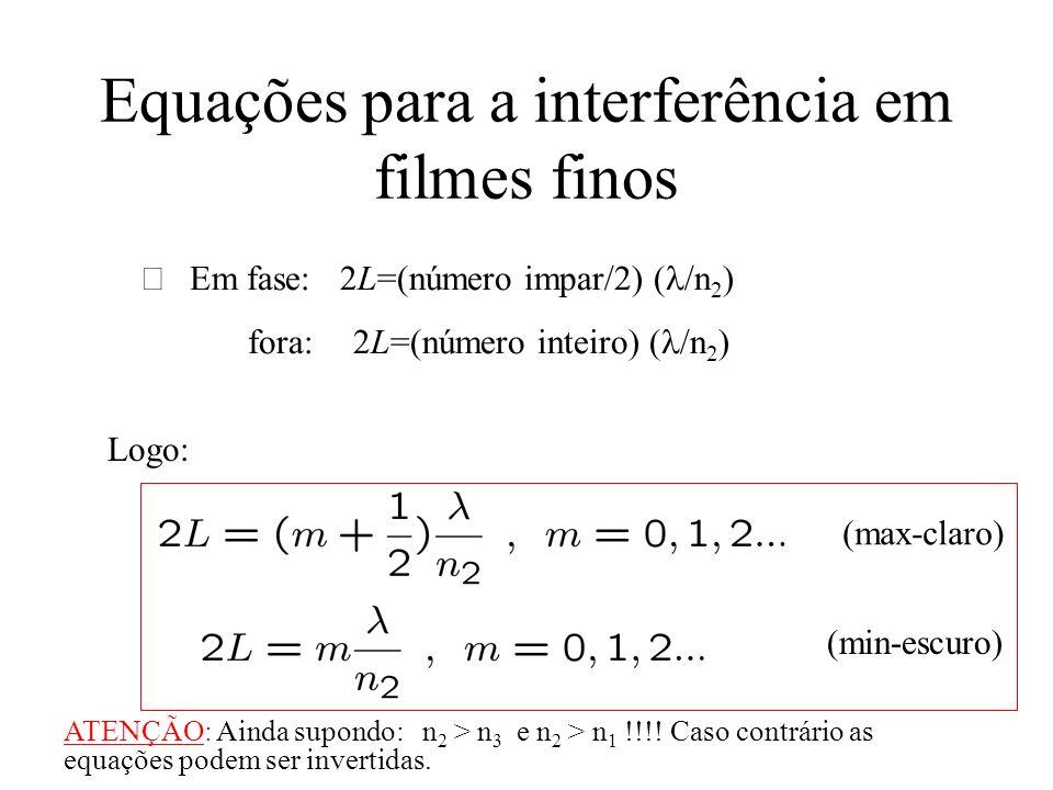 Equações para a interferência em filmes finos Logo: Em fase: 2L=(número impar/2) ( /n 2 ) fora: 2L=(número inteiro) ( /n 2 ) (max-claro) (min-escuro)