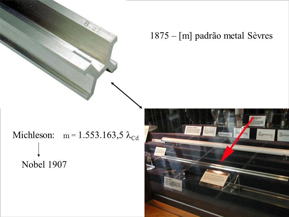 1875 – [m] padrão metal Sèvres Michleson: m = 1.553.163,5 Cd Nobel 1907