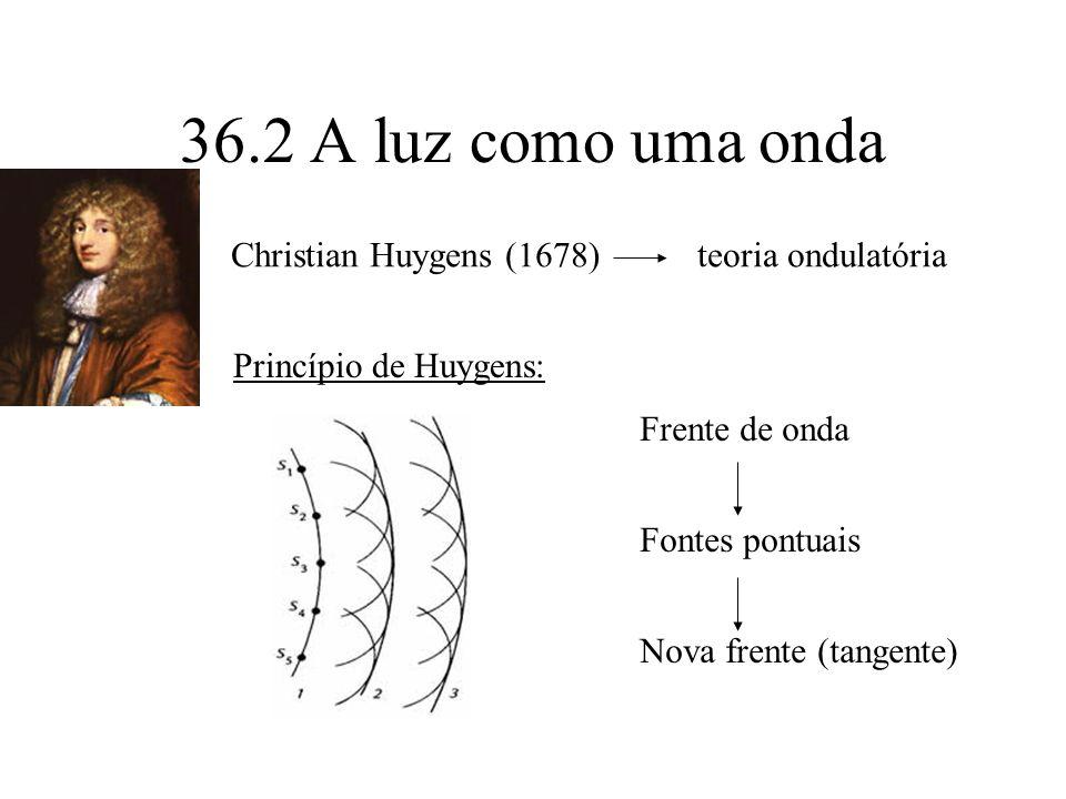 36.2 A luz como uma onda Christian Huygens (1678) teoria ondulatória Princípio de Huygens: Frente de onda Fontes pontuais Nova frente (tangente)