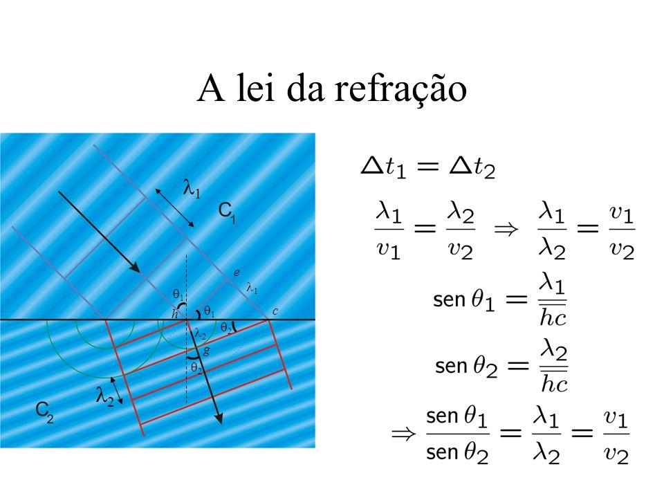 A lei da refração 1 2 h c 1 2 g 1 2 1 2 e