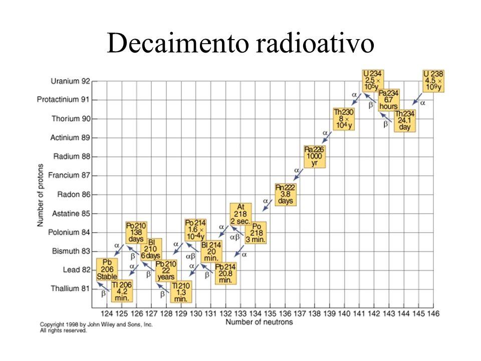 Decaimento radioativo