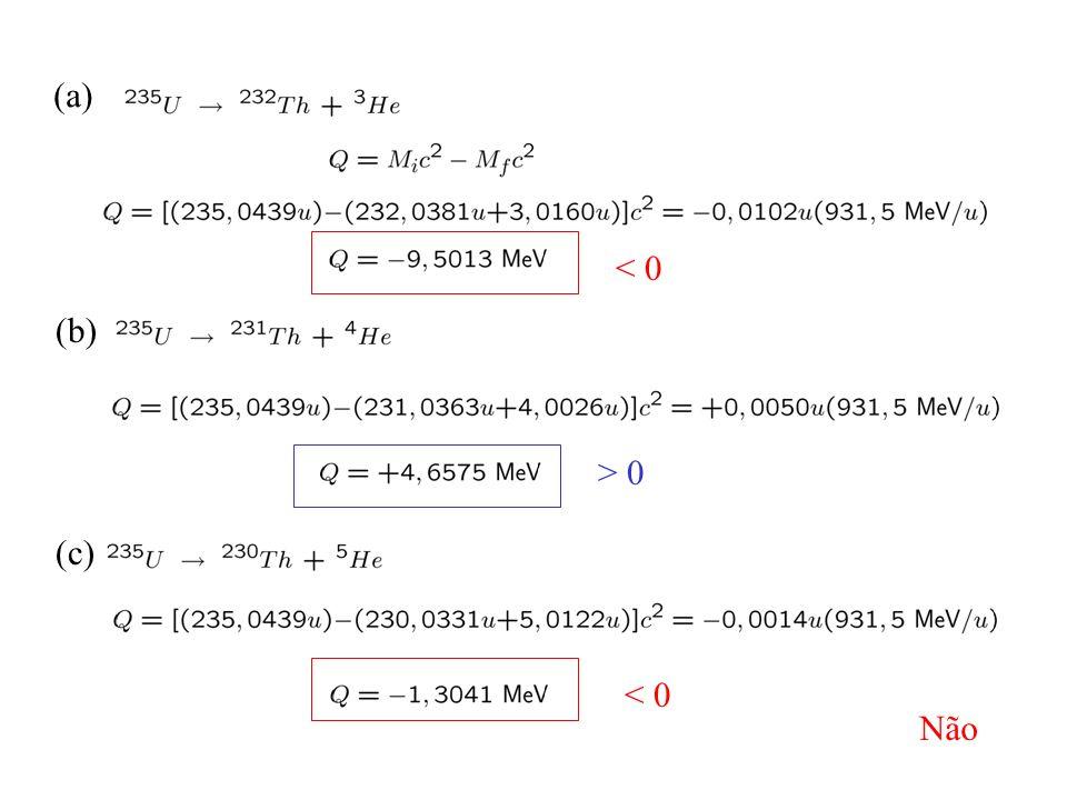 (a) (b) (c) < 0 > 0 Não