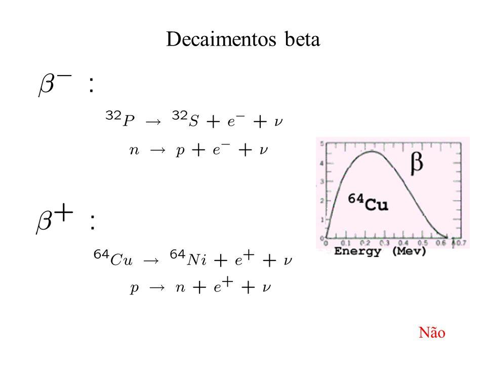 Decaimentos beta Não