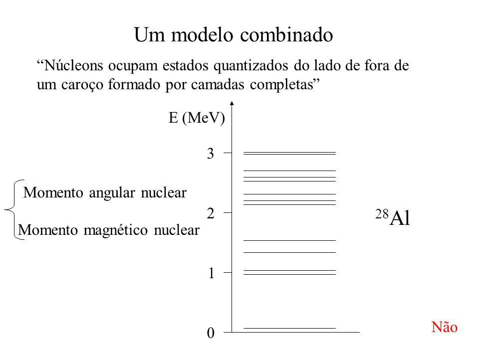 Um modelo combinado Núcleons ocupam estados quantizados do lado de fora de um caroço formado por camadas completas E (MeV) 1 2 3 0 28 Al Momento angul