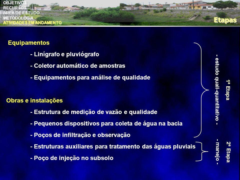 OBJETIVOS RECURSOS ÁREA DE ESTUDO METODOLOGIA Etapas Equipamentos - Linígrafo e pluviógrafo - Coletor automático de amostras - Equipamentos para análi