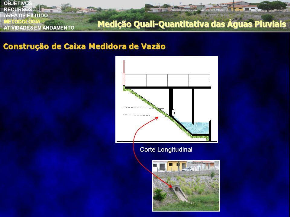 OBJETIVOS RECURSOS ÁREA DE ESTUDO METODOLOGIA ATIVIDADES EM ANDAMENTO METODOLOGIA Medição Quali-Quantitativa das Águas Pluviais Construção de Caixa Me