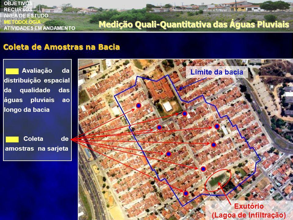 Exutório (Lagoa de Infiltração) OBJETIVOS RECURSOS ÁREA DE ESTUDO METODOLOGIA ATIVIDADES EM ANDAMENTO Medição Quali-Quantitativa das Águas Pluviais Co
