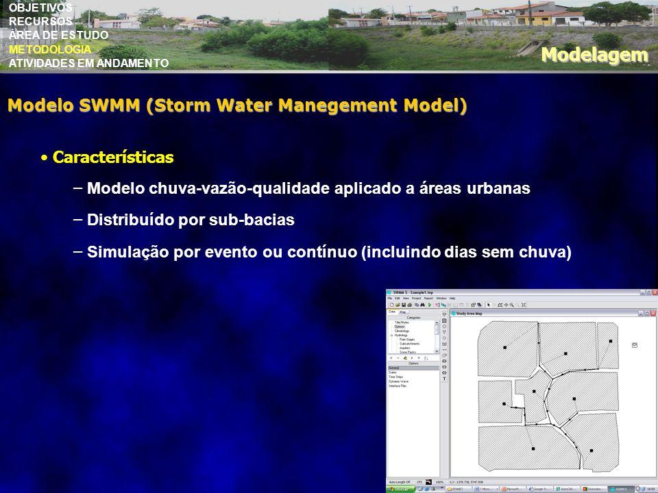 OBJETIVOS RECURSOS ÁREA DE ESTUDO METODOLOGIA ATIVIDADES EM ANDAMENTO Modelagem Modelo SWMM (Storm Water Manegement Model) Características – Modelo ch