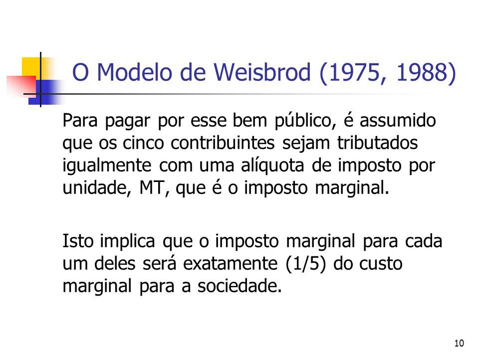 10 O Modelo de Weisbrod (1975, 1988) Para pagar por esse bem público, é assumido que os cinco contribuintes sejam tributados igualmente com uma alíquo