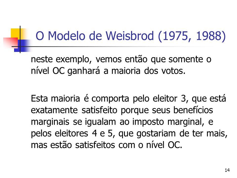 14 O Modelo de Weisbrod (1975, 1988) neste exemplo, vemos então que somente o nível OC ganhará a maioria dos votos. Esta maioria é comporta pelo eleit