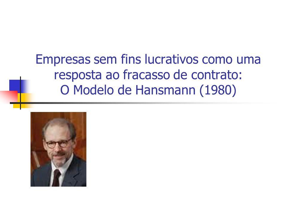 Empresas sem fins lucrativos como uma resposta ao fracasso de contrato: O Modelo de Hansmann (1980)