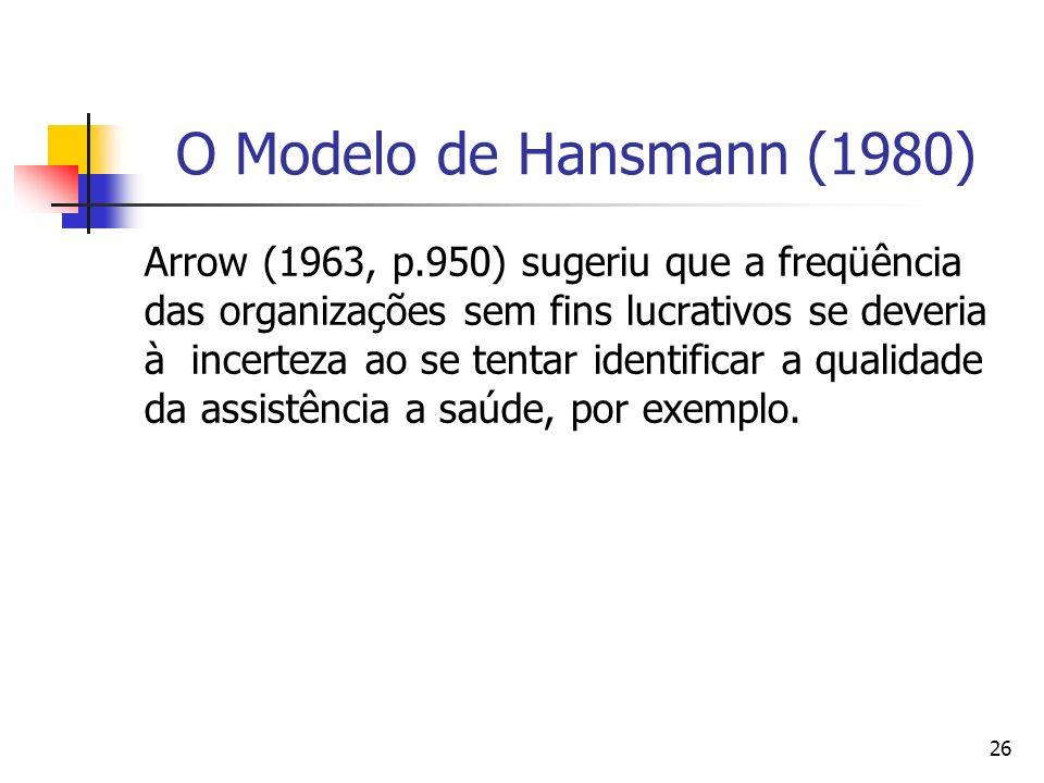26 O Modelo de Hansmann (1980) Arrow (1963, p.950) sugeriu que a freqüência das organizações sem fins lucrativos se deveria à incerteza ao se tentar i