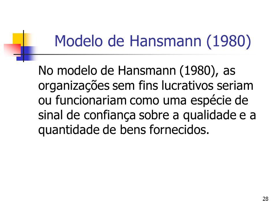 28 Modelo de Hansmann (1980) No modelo de Hansmann (1980), as organizações sem fins lucrativos seriam ou funcionariam como uma espécie de sinal de con
