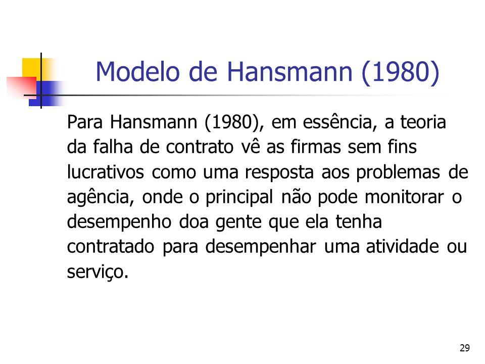 29 Modelo de Hansmann (1980) Para Hansmann (1980), em essência, a teoria da falha de contrato vê as firmas sem fins lucrativos como uma resposta aos p